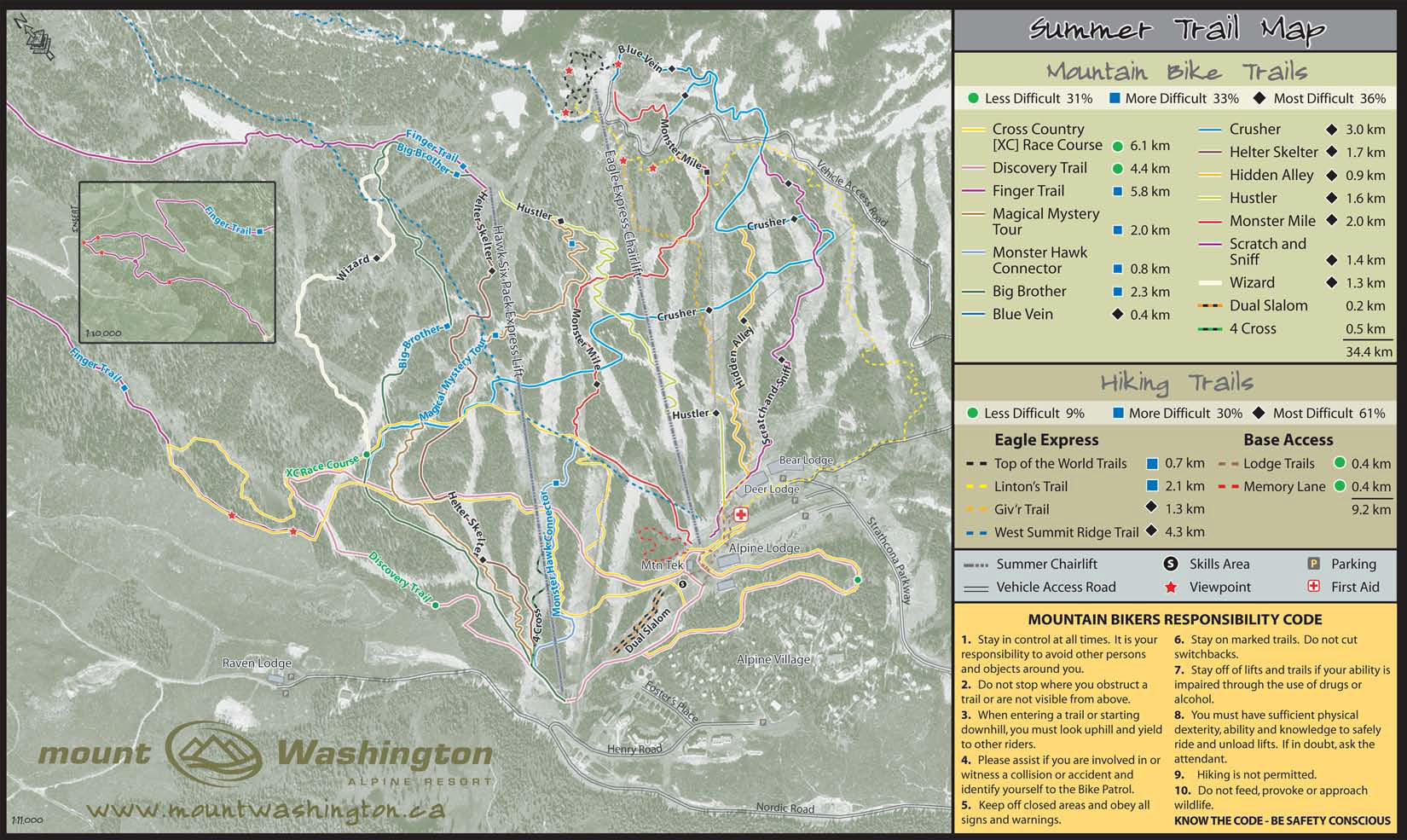 Mount Washington Bike Park Closes Comox Valley Mtb